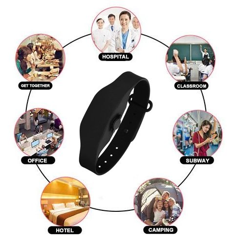 What Are Some Of The Great Features Of SaniBand?